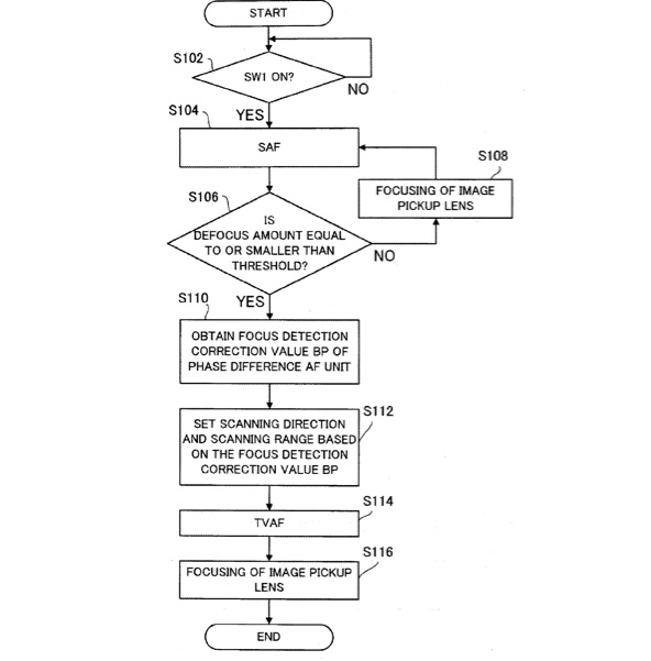 Canon Patent To Improve Hybrid Auto-Focus Speed