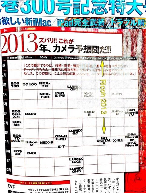 Nippon Camera Magazine