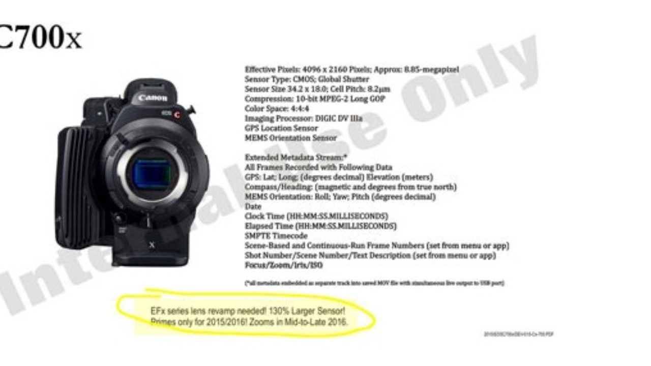 Edited: CW1, fake) Canon EOS C700x Image and Specification