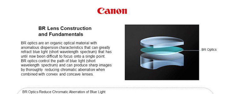 Canon Develops Blue Spectrum Refractive Optics, Enables Extremely High Levels Of Chromatic Aberration Correction