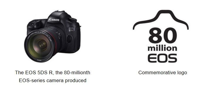 Canon Commemorates Production Of 80 Millionth EOS-series Interchangeable-lens Camera