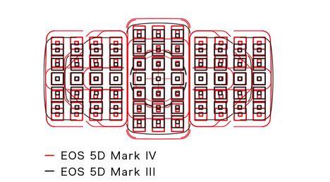 eos 5d mark iv