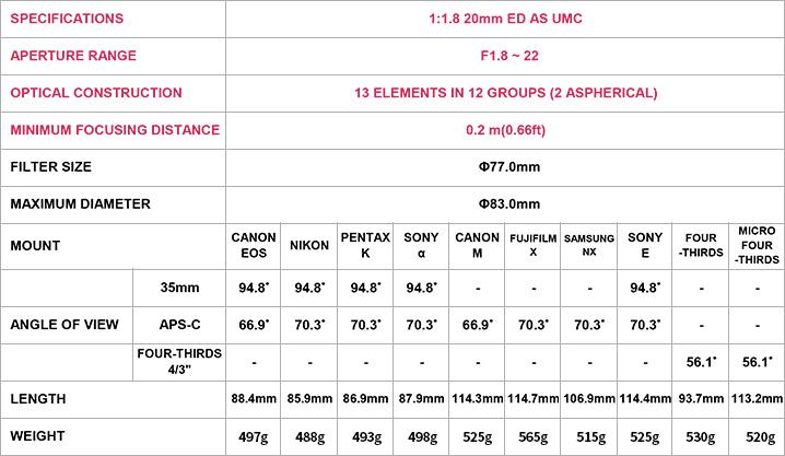 Samyang 20mm F1.8
