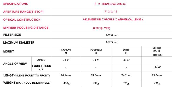 Samyang 35mm F1.2