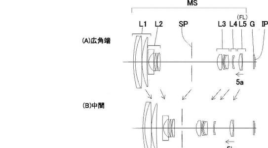 Canon Patent For 3.6-255mm F/2.8-7 PowerShot Lens With Built-in Extender