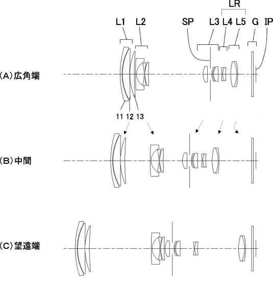 Canon Patent For 12-60mm F/2-4 Lens For 1.5″ Sensors (PowerShot G1 X Mark III?)