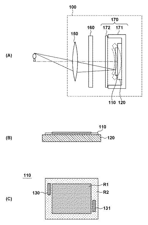 curved sensor