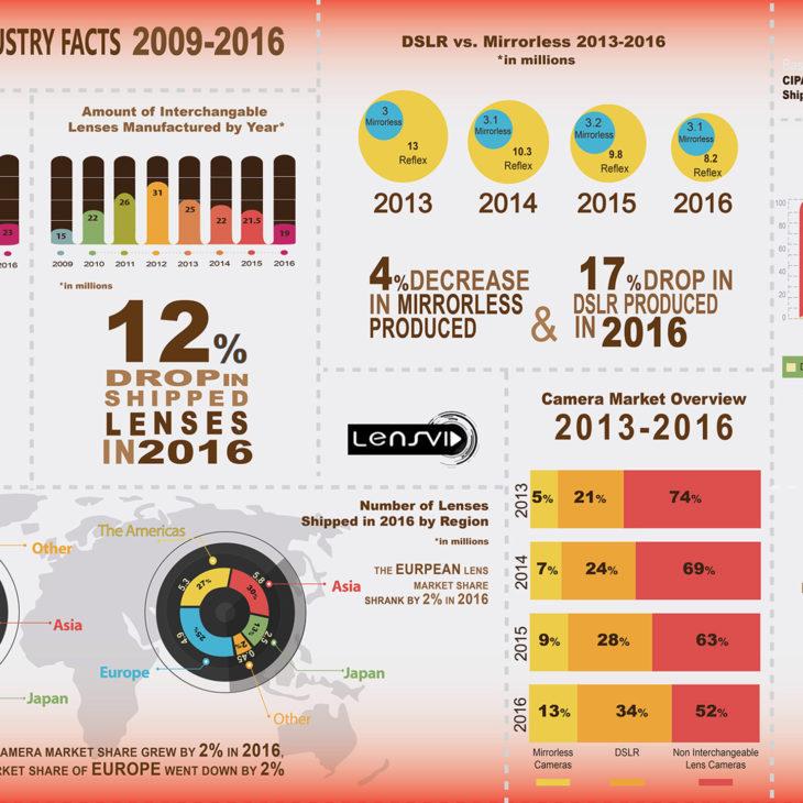 Infographics 2016 03