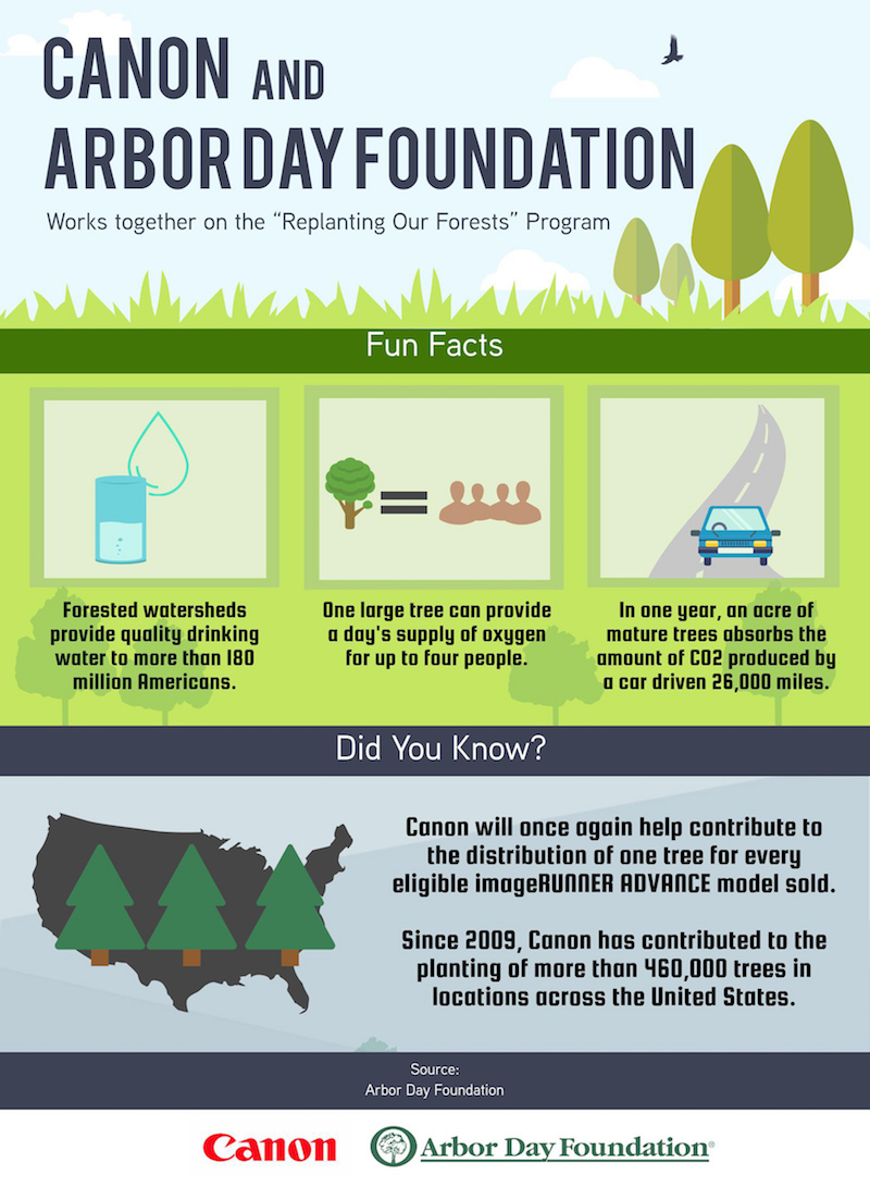 "Canon And Arbor Day Foundation Work Together On The ""Replanting Our Forests"" Program"