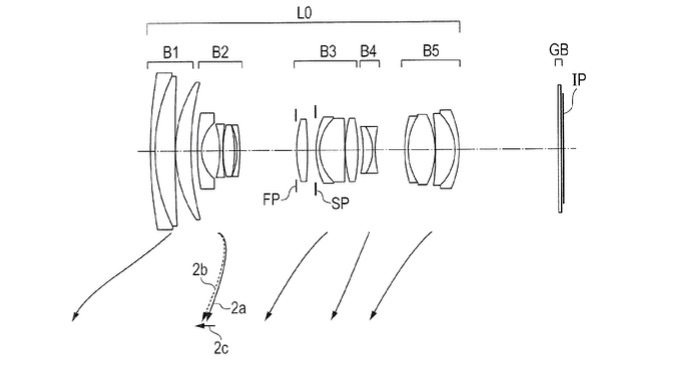 Canon Patent For A New EF 24-105 F/4 Lens
