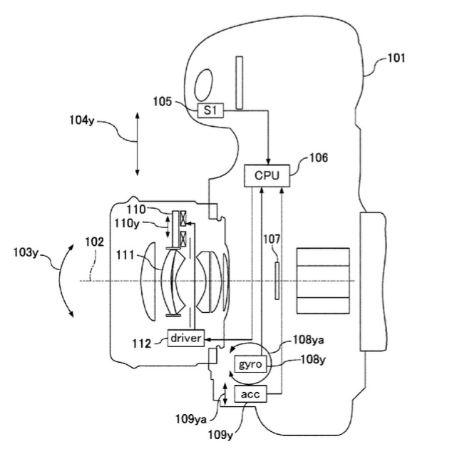 Canon Eventually Working On In Body Image Stabilisation (IBIS), Patent Suggests