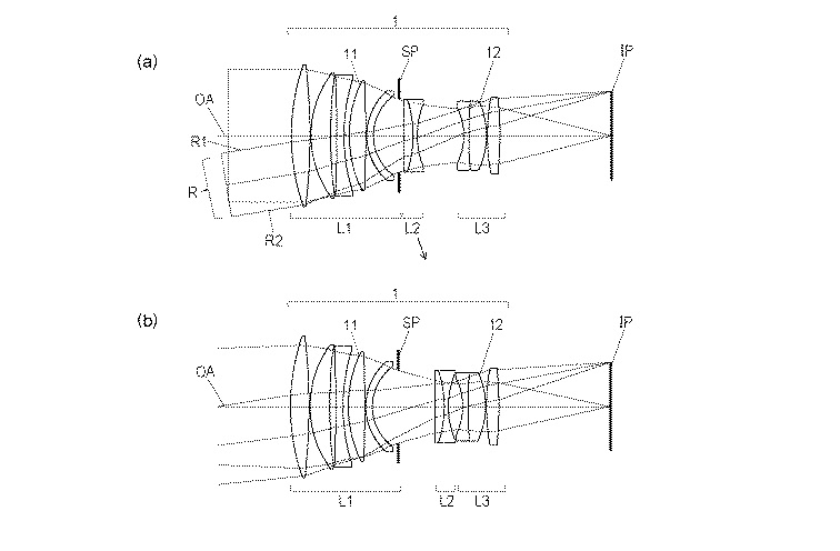 Canon May Be Working On More APO Lenses, Patent Application Suggests