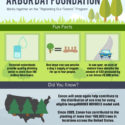 Canon Supports Arbor Day Foundation And Reforestation Program For 10th Year