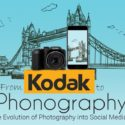 From Film To IPhonography – Photography Evolution Shown In One Infographic