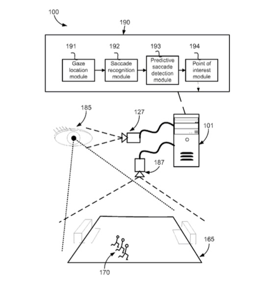 Canon Working On AI Powered Predictive Camera Control System, Patent Suggests