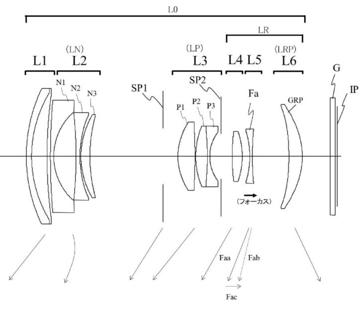 Canon Working On 16-60mm F/2-5 For Mirrorless Cameras (APS-C Sensor), Patent Suggests