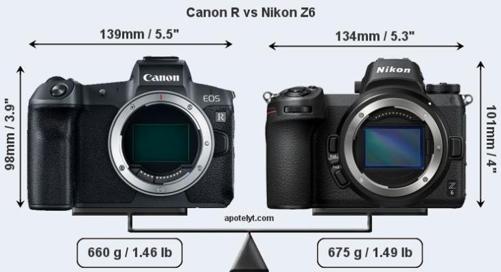 Nikon Execs Believe They Will Beat Sony And Canon And Become Nr. 1 In FF MILC Market