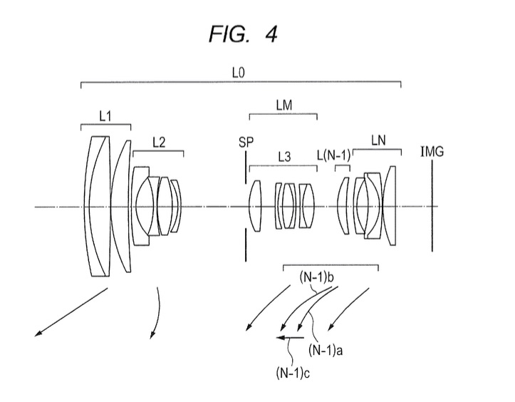 Canon Patent Application For 16-130mm Zoom For PowerShots With APS-C Sensor