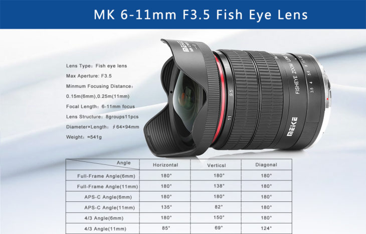 The Meike 6-11mm F/3.5 Fish Eye Lens Is A New, Manual Focus Lens For Canon EF Mount