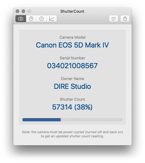 ShutterCount And Kuuvik Capture Apps Now Support The Canon EOS R