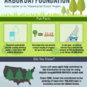 Canon Crosses A Milestone In Its Planting And/or Distribution Of 500,000 Trees In Support Of The Arbor Day Foundation