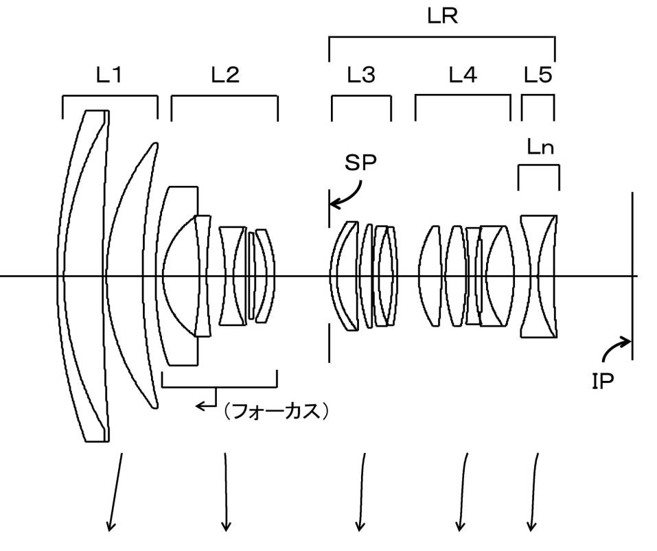 Canon Patent For RF 28-70mm F/2-2.8 For EOS R (with No Image Stabilisation, Sign For IBIS?)