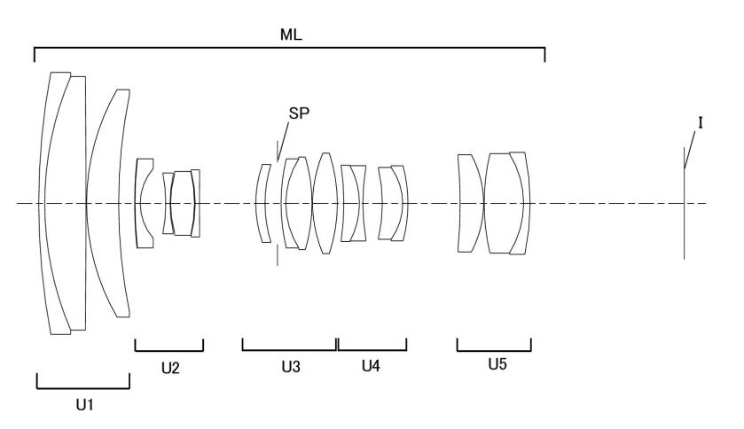 Canon Patent Application For Speedbooster-like Focal Reducer