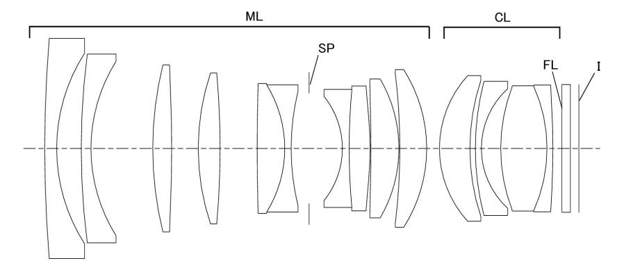 Canon Patent For 24mm F/1 Lens For APS-H With Focal Reducer