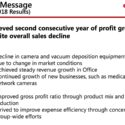 Canon Financials 2018, Market Going Down But Company Stands Ground, EOS R Key To Future Success