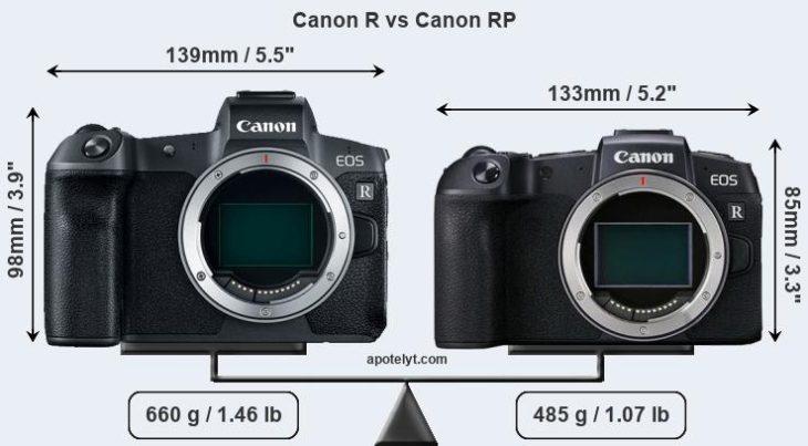 canon-r-vs-canon-r-p-front-a-730x403.jpg