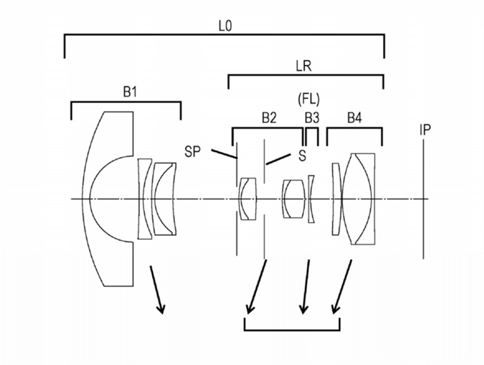 Canon Patent For 8-15mm Fisheye Lens For APS-C Mirrorless