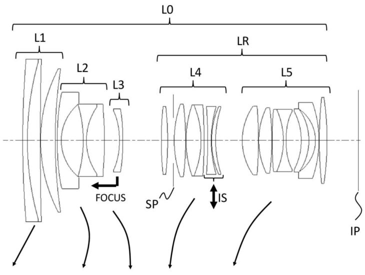 Canon Patent For 85mm F/1.2, 100mm F/1.4, 24-70mm F/2.8, And 28-85mm F/2-2.8 Lenses For Mirrorless
