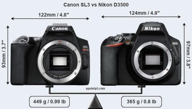 Canon Rebel SL3