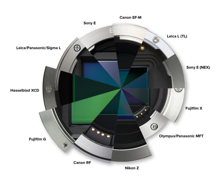 What Is Value Angle And Why Does Fujifilm Think Canon Has The Edge With The EOS M System