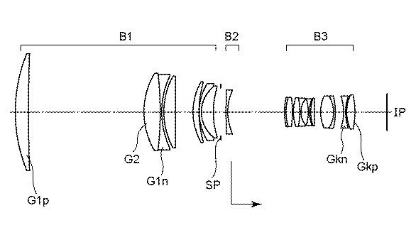 Canon Patent For 400mm F2.8, 500mm F4 And 600mm F4 Lenses For EOS R Mirrorless System