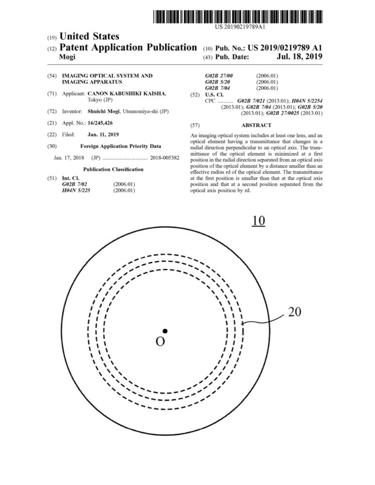 Canon Patent: Apodization Filter For EF Lenses