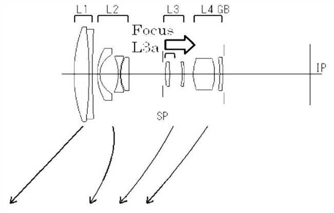 Canon Working On Lighter And Smaller APS-C Kit Lenses, Canon Patent