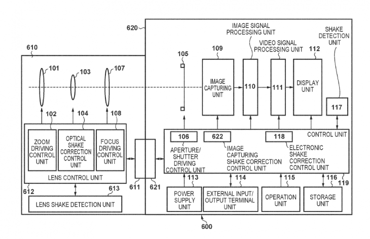 Canon Working On Triple Image Stabilisation System, Canon Patent Suggests