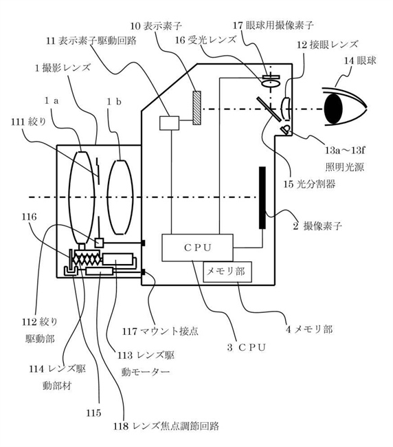 Canon Working On Eye Controlled Autofocus For Mirrorless Camera, Patent
