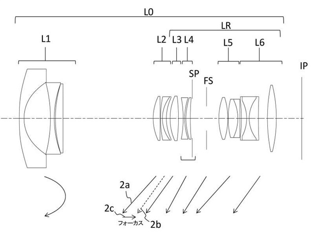Canon Patent For 17-70mm Lens For EOS R System