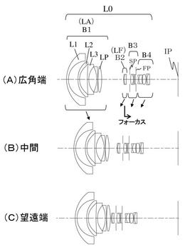 Canon Patent For 20mm F/1.4 And 12-24mm F/4.3-5.6 Lenses For EF Mount