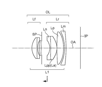 Canon Patent For Various Small/Pancake Prime Lenses For EOS R