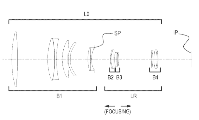 Canon Patent For Big Telephoto Lenses, Likely For The Canon EOS R System