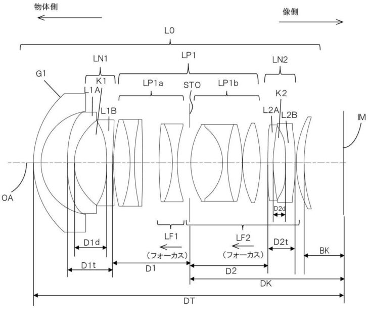 Canon Patent For Superfast Prime Lenses For The EOS R System