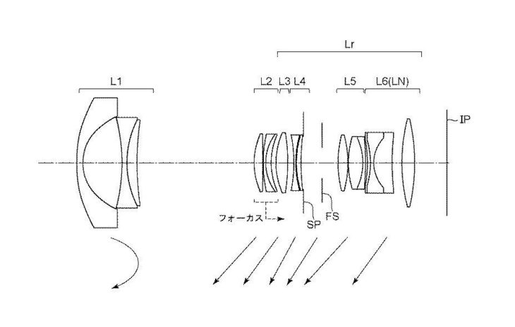 Canon Patent Application For RF 17-72mm F/3.5-5.8 Lens For EOS R