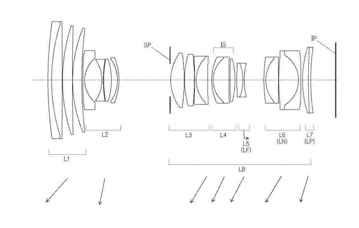 Canon Patent Application For RF 24-300mm F/4-5.6 Lens