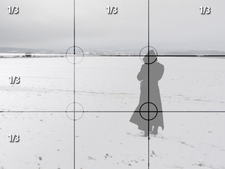 How To Use Rule Of Thirds And Golden Ratio (Canon Infographic)