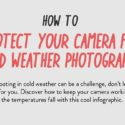 How To Protect Your Camera In Cold Weather (Canon Infographic)