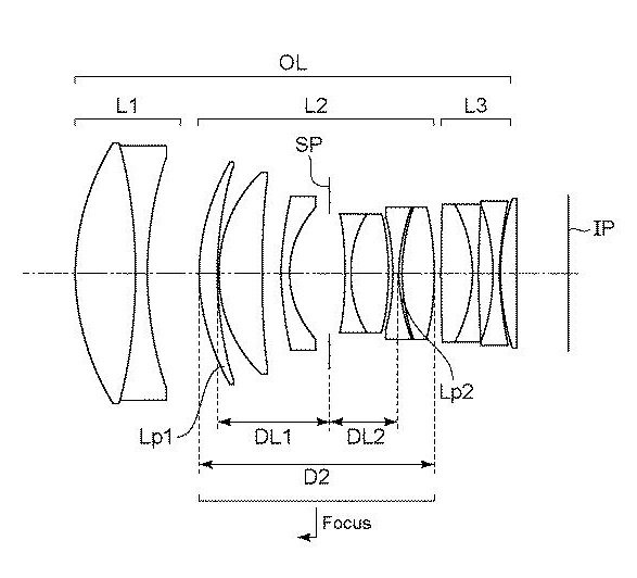 Canon Patent: Canon RF 135mm F/1.4L USM Lens (EOS R System)