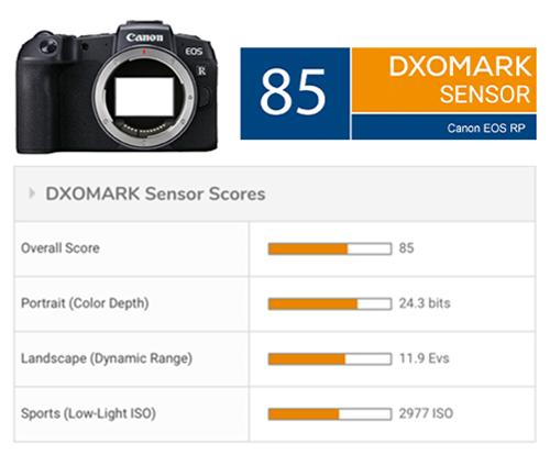 Canon Eos Rp Review